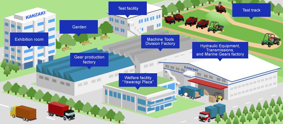 virtual factory tour case study Take a virtual tour to get a glimpse of continental motors' factory.